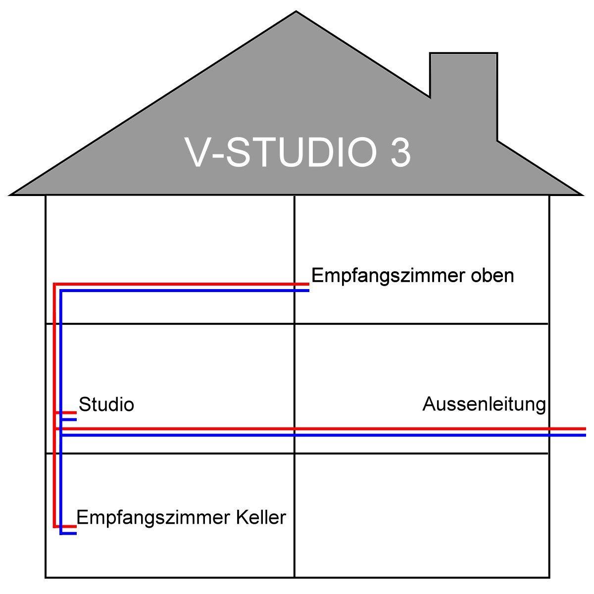Atemberaubend Wie Viel Um Einen Keller Zu Verkabeln Galerie - Die ...